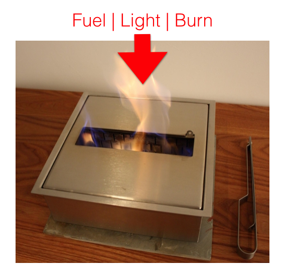 Manual Ethanol Burner